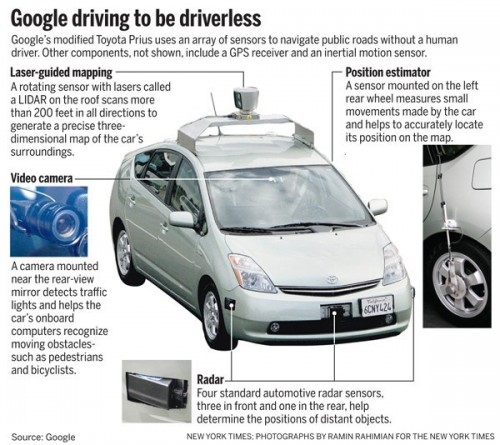 teknologi self driving car
